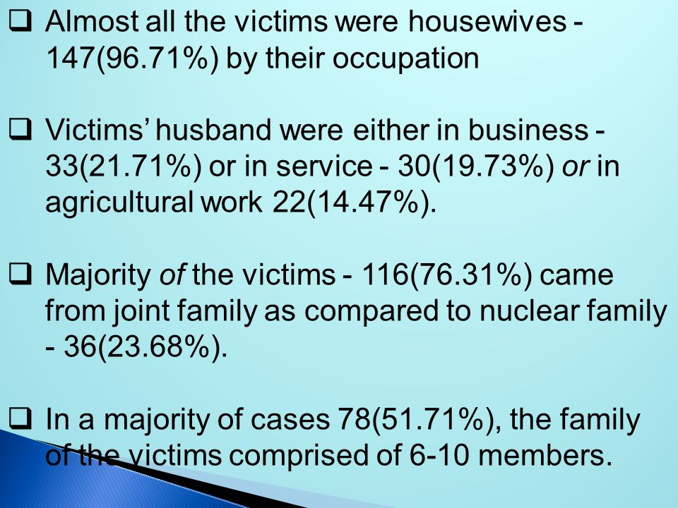 Almost all the victims were housewives - 147(96