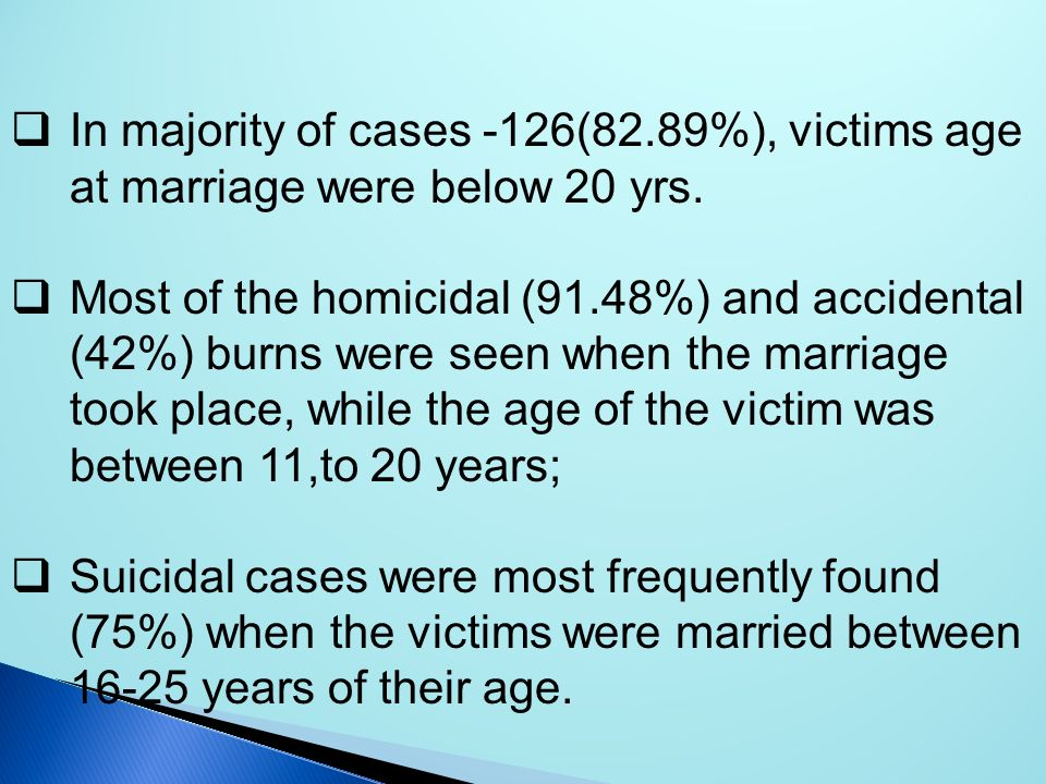 In majority of cases -126(82.89%), victims age at marriage were below 20 yrs.