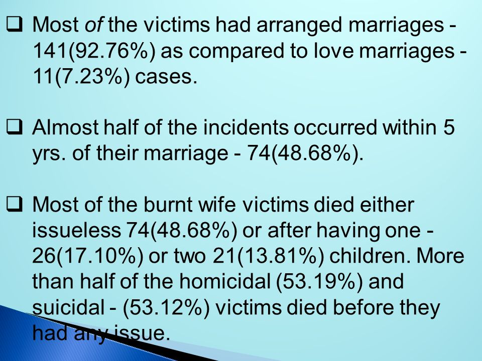 Most of the victims had arranged marriages - 141(92