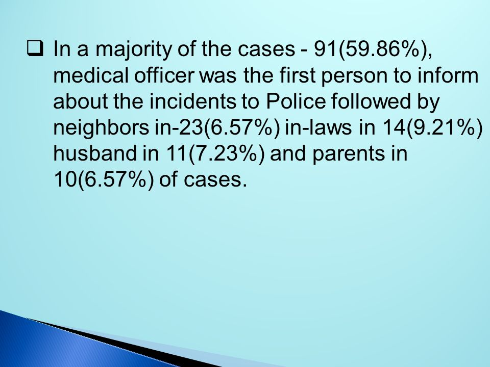 In a majority of the cases - 91(59