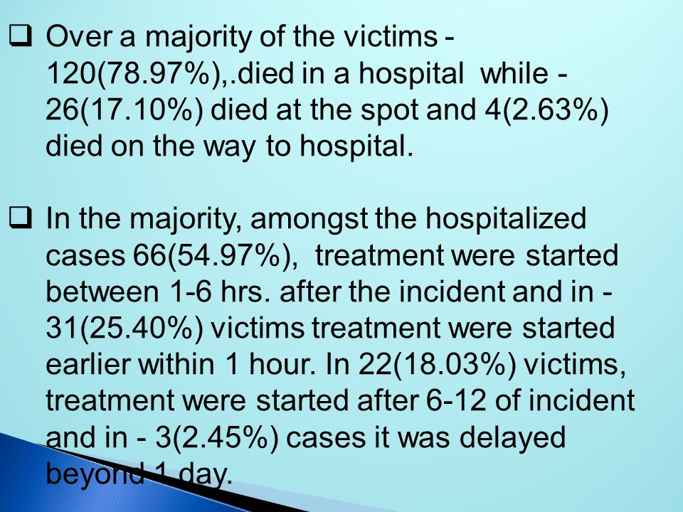 Over a majority of the victims - 120(78. 97%),
