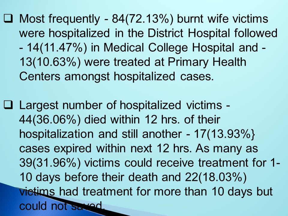 Most frequently - 84(72.13%) burnt wife victims were hospitalized in the District Hospital followed - 14(11.47%) in Medical College Hospital and ­13(10.63%) were treated at Primary Health Centers amongst hospitalized cases.