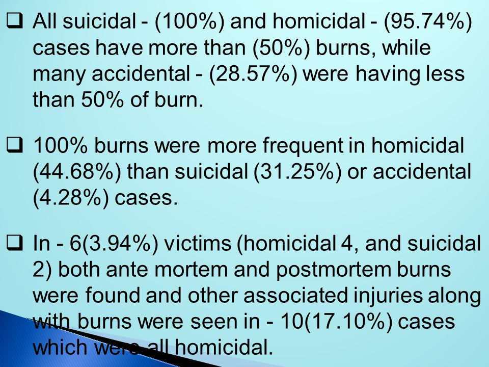 All suicidal - (100%) and homicidal - (95