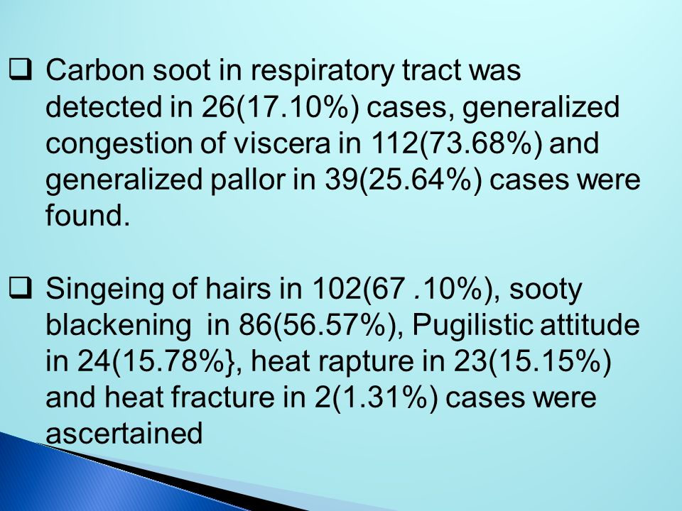 Carbon soot in respiratory tract was detected in 26(17