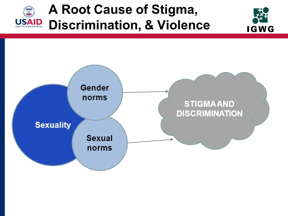 A Root Cause of Stigma, Discrimination, & Violence