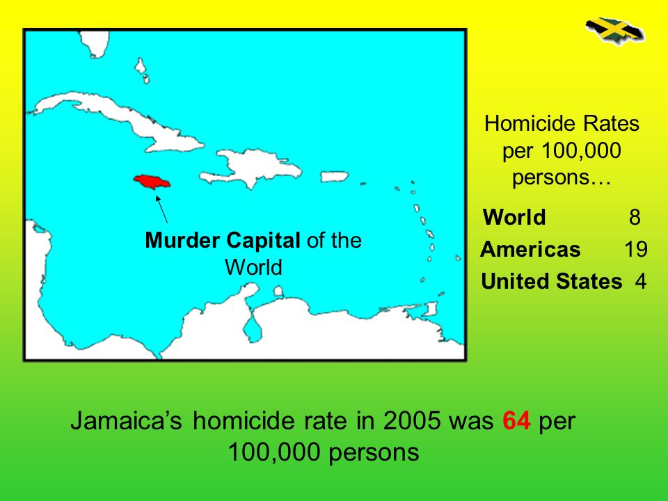 Jamaica's homicide rate in 2005 was 64 per 100,000 persons