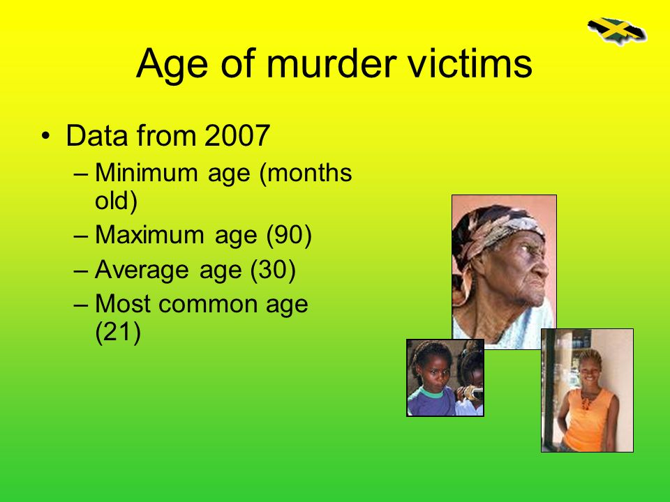 Age of murder victims Data from 2007 Minimum age (months old)