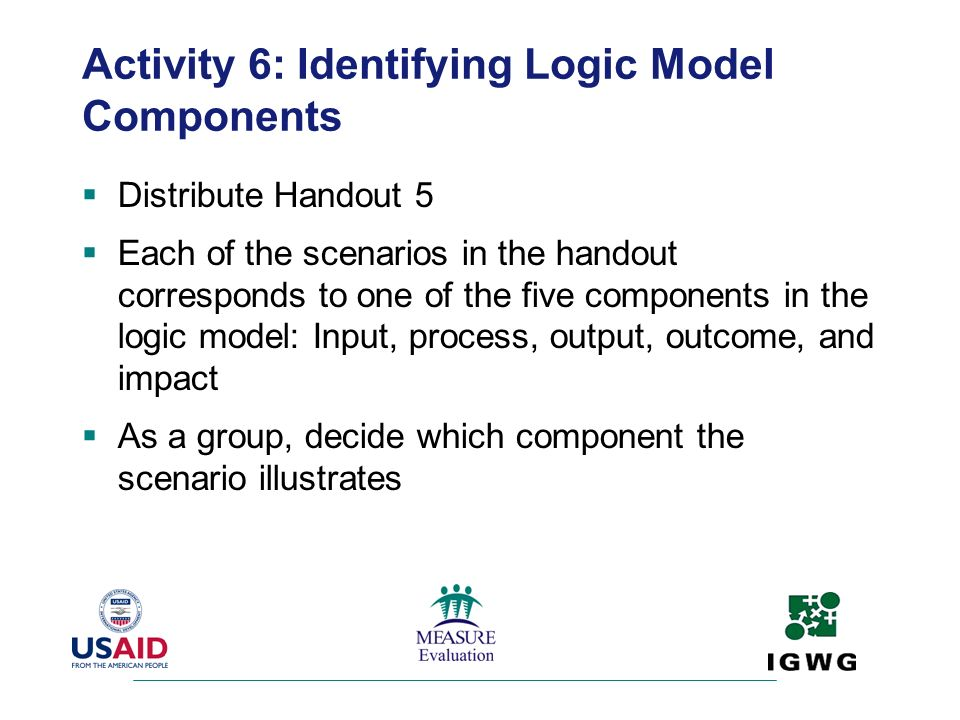Activity 6: Identifying Logic Model Components