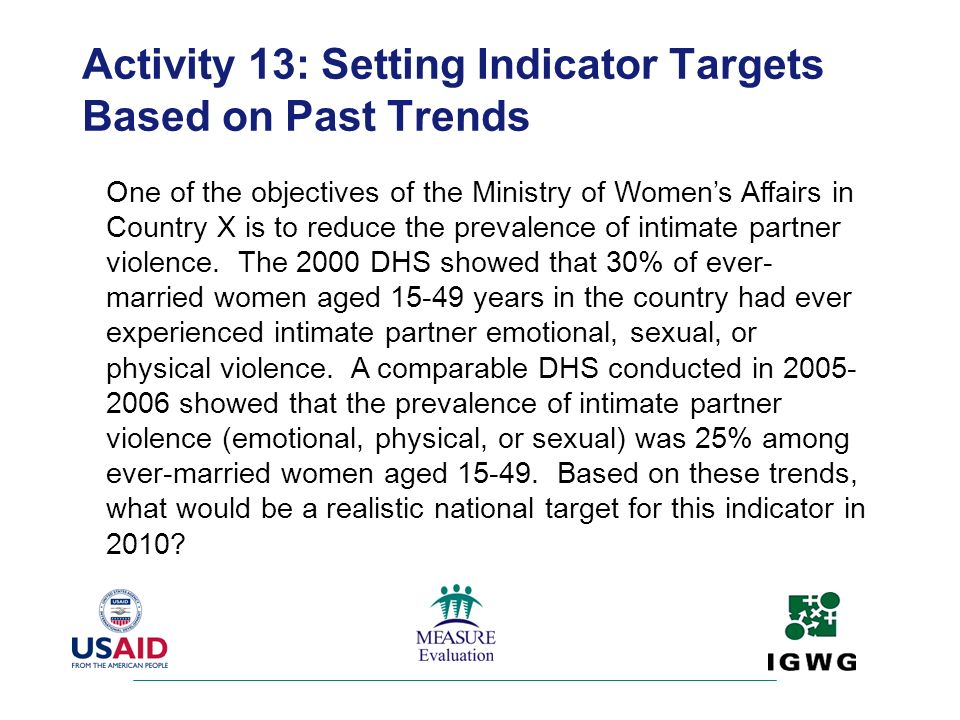 Activity 13: Setting Indicator Targets Based on Past Trends