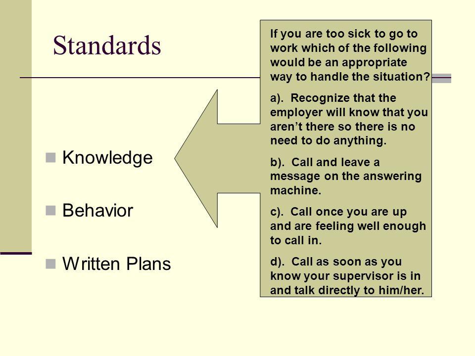Standards Knowledge Behavior Written Plans