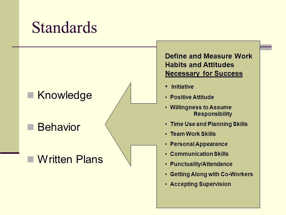 Standards Knowledge Behavior Written Plans