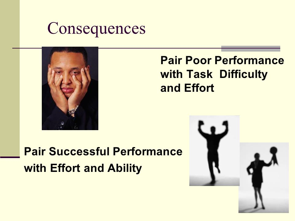 Consequences with Effort and Ability Pair Successful Performance