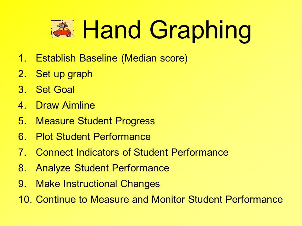 Hand Graphing Establish Baseline (Median score) Set up graph Set Goal