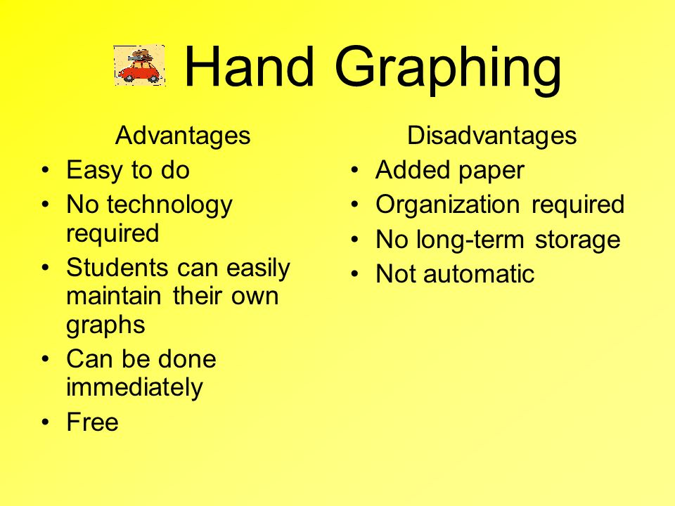 Hand Graphing Advantages Easy to do No technology required