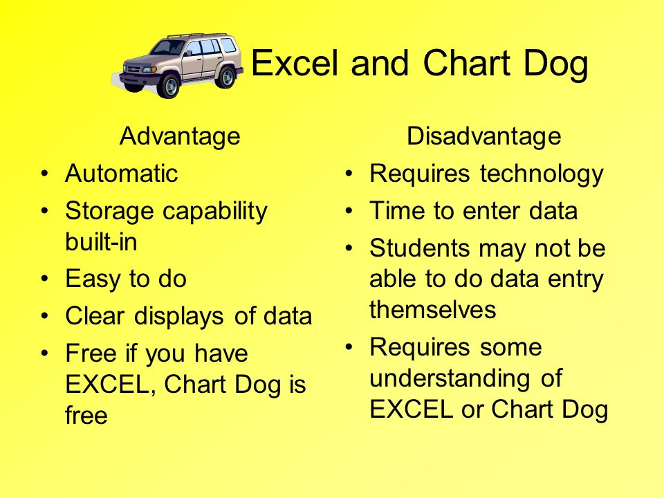 Excel and Chart Dog Advantage Automatic Storage capability built-in