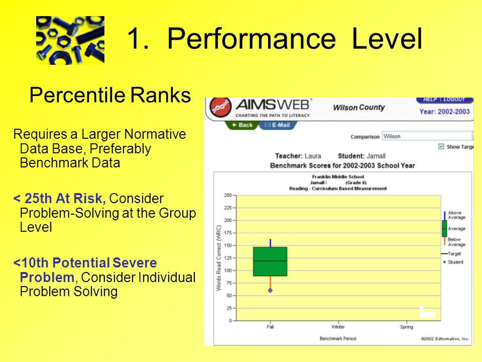 1. Performance Level Percentile Ranks