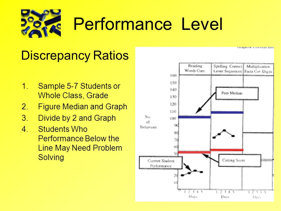 Performance Level Discrepancy Ratios