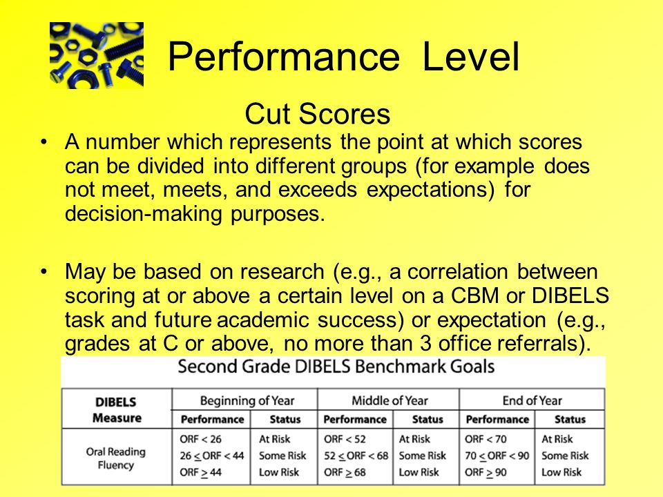 Performance Level Cut Scores