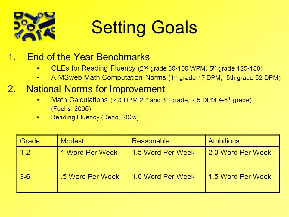 Setting Goals End of the Year Benchmarks
