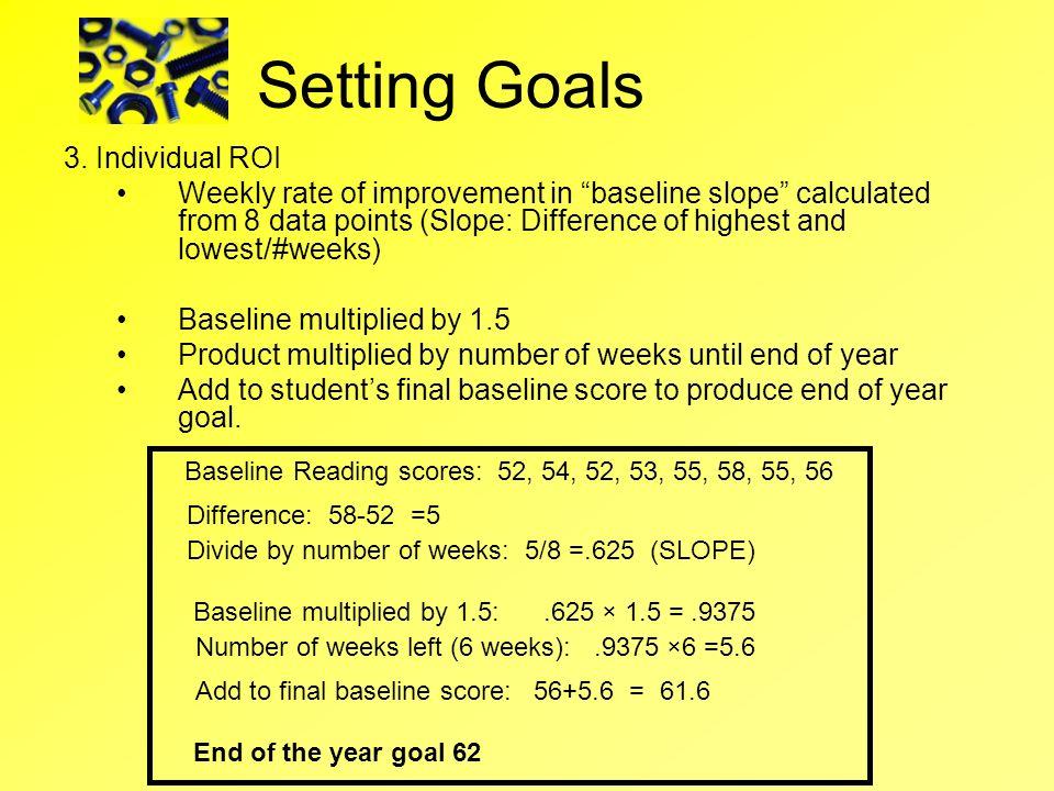 Setting Goals 3. Individual ROI