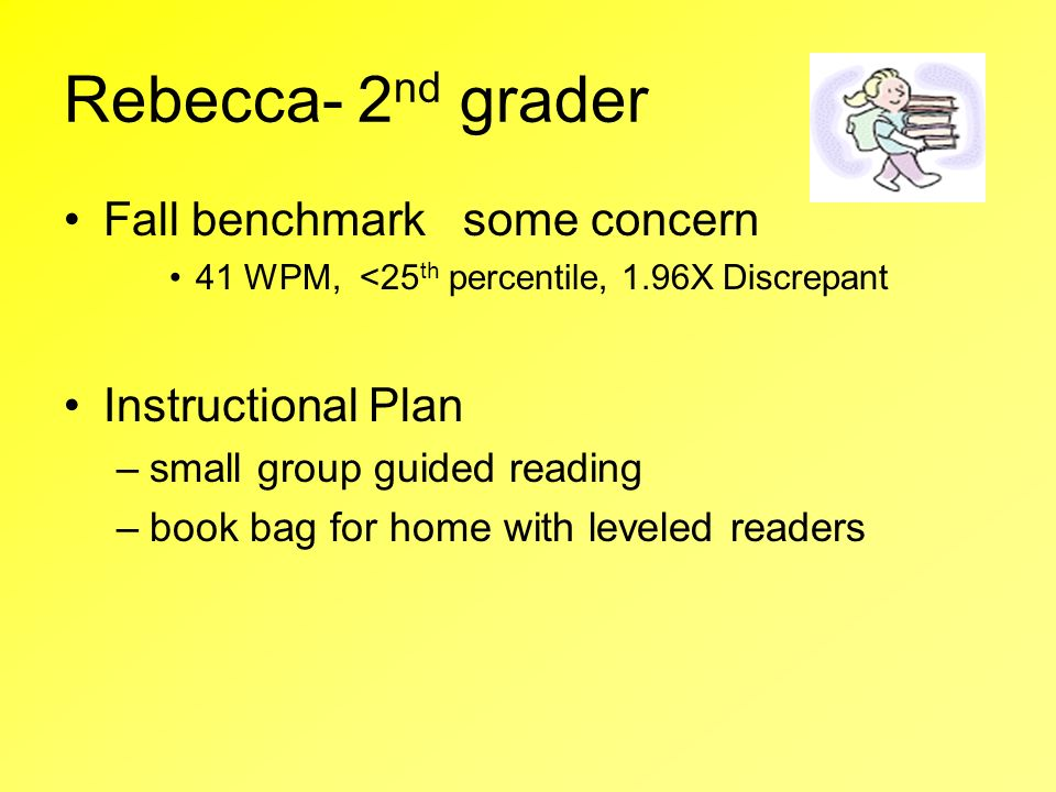 Rebecca- 2nd grader Fall benchmark some concern Instructional Plan