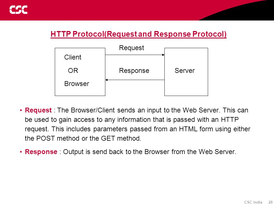 HTTP Protocol(Request and Response Protocol)