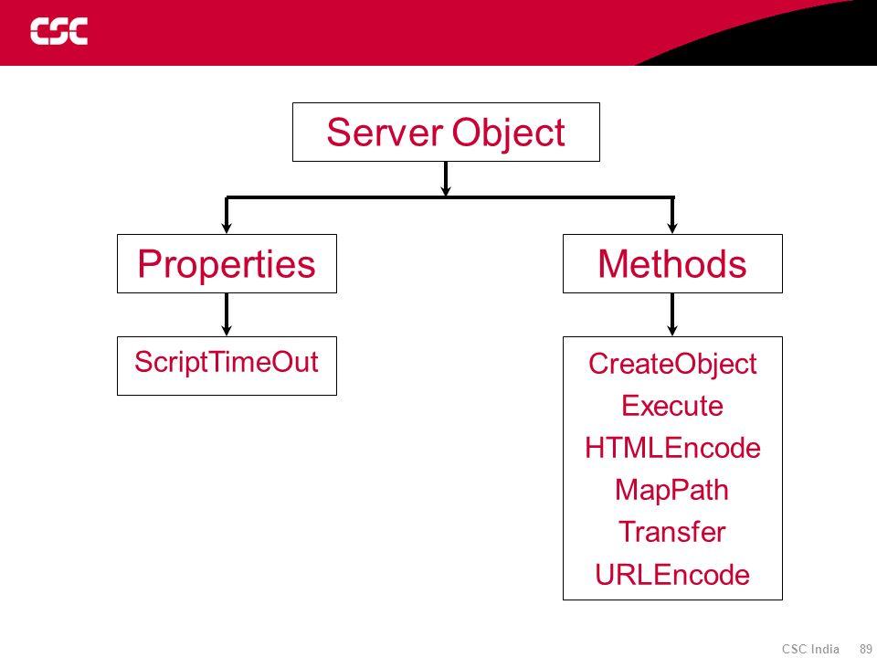 Server Object Properties Methods CreateObject ScriptTimeOut Execute