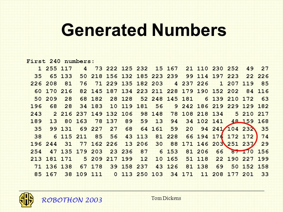 Generated Numbers First 240 numbers:
