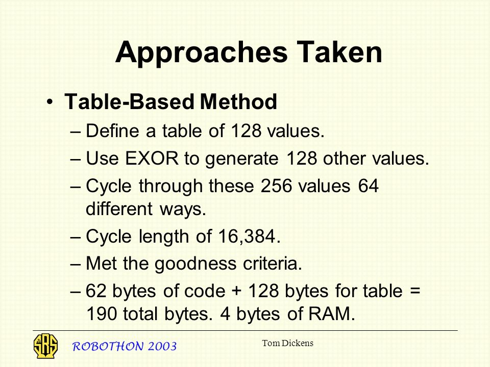 Approaches Taken Table-Based Method Define a table of 128 values.