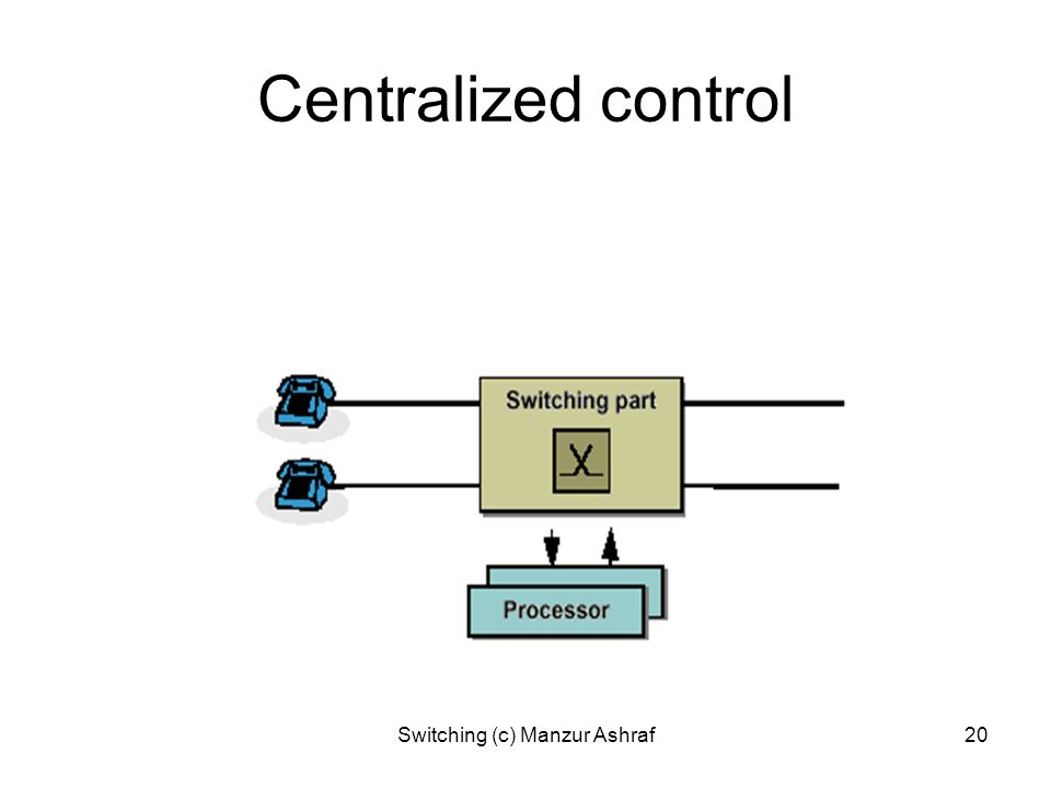 Switching (c) Manzur Ashraf