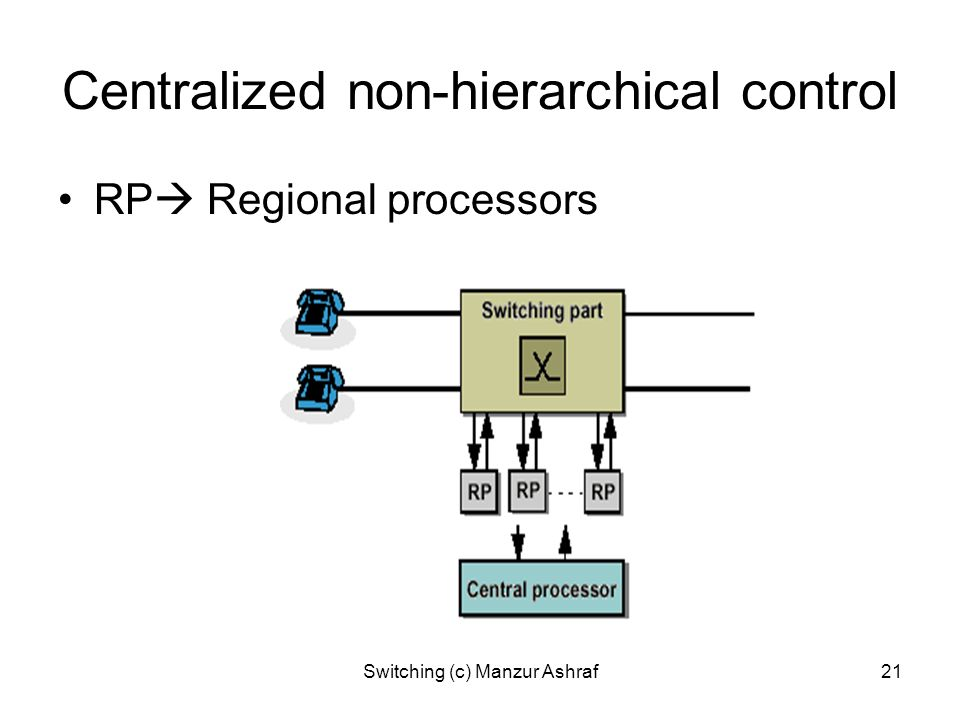 Centralized non-hierarchical control