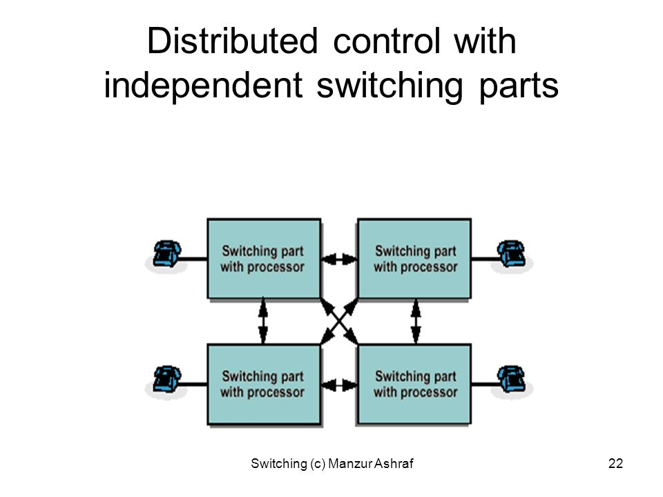 Distributed control with independent switching parts