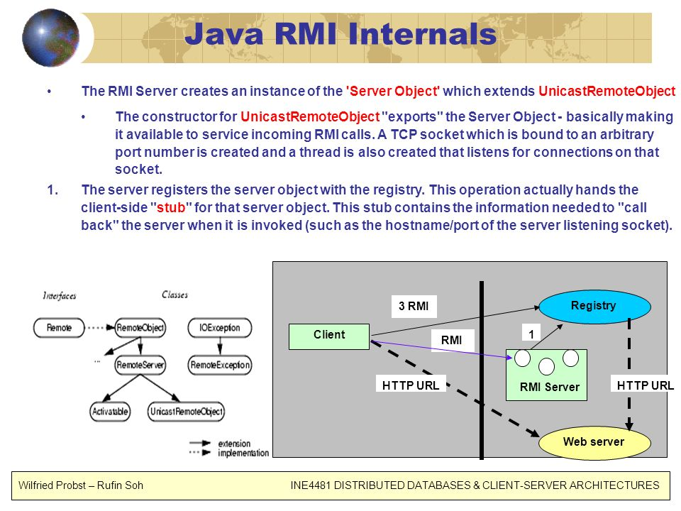 Java RMI Internals The RMI Server creates an instance of the Server Object which extends UnicastRemoteObject.