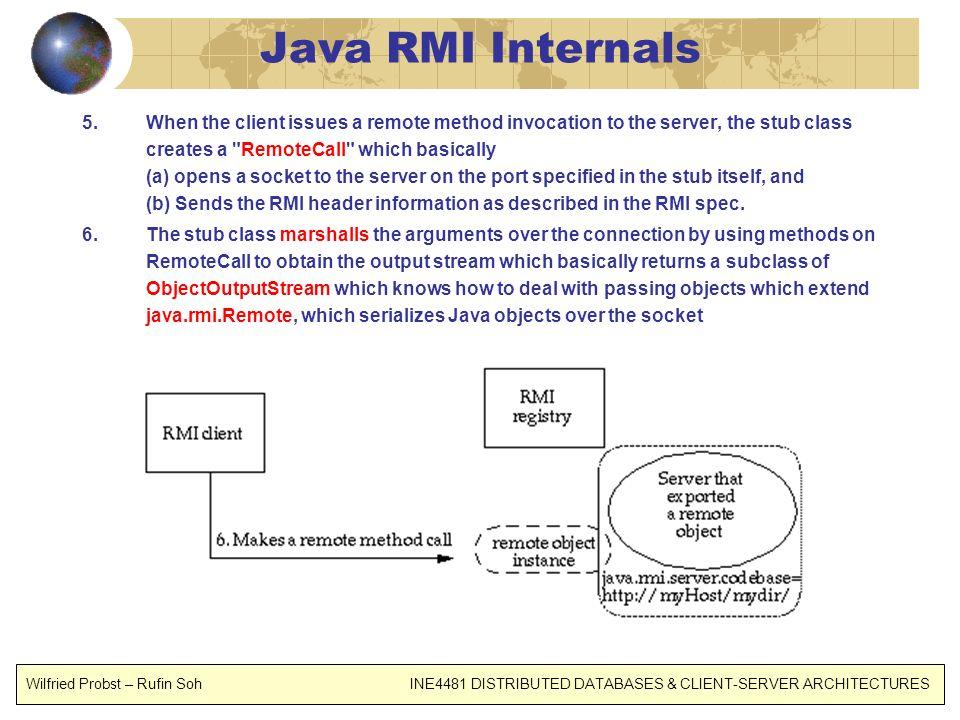 Java RMI Internals