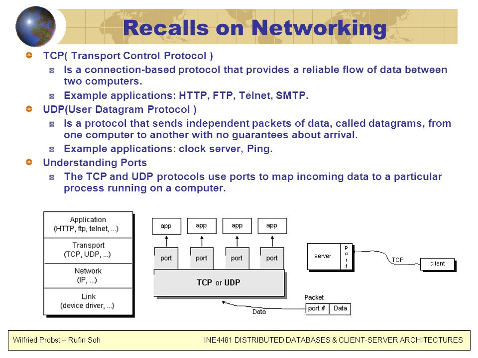 Recalls on Networking TCP( Transport Control Protocol )