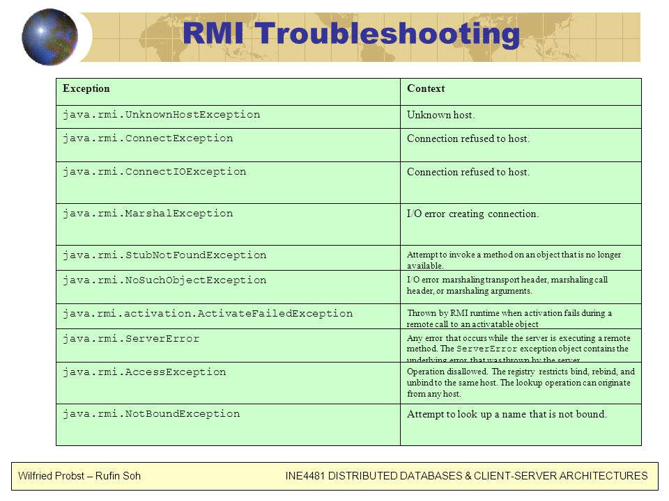 RMI Troubleshooting Exception java.rmi.UnknownHostException Context