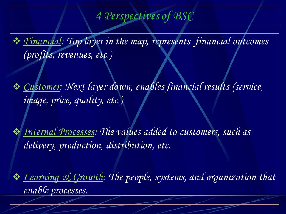 4 Perspectives of BSC Financial: Top layer in the map, represents financial outcomes (profits, revenues, etc.)