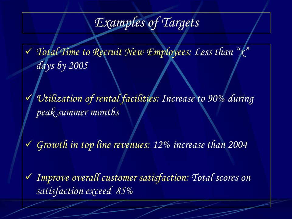 Examples of Targets Total Time to Recruit New Employees: Less than x days by 2005.