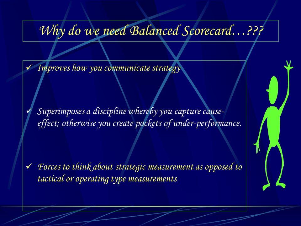 Why do we need Balanced Scorecard…
