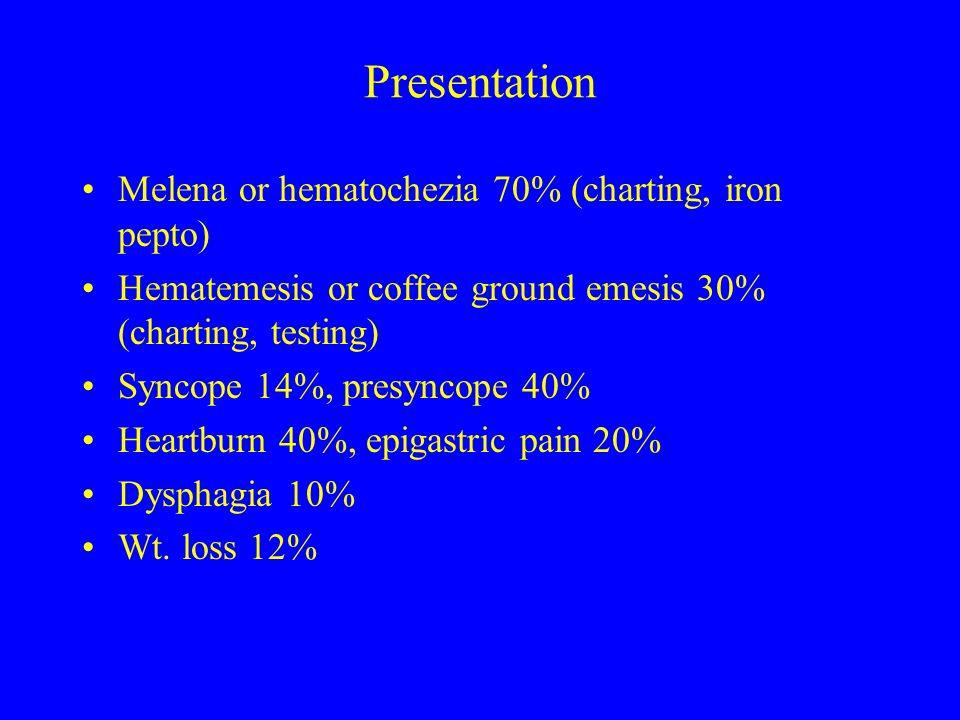 Presentation Melena or hematochezia 70% (charting, iron pepto)