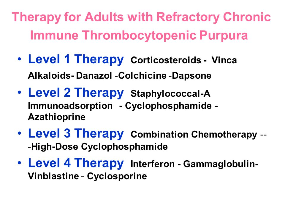 Therapy for Adults with Refractory Chronic Immune Thrombocytopenic Purpura