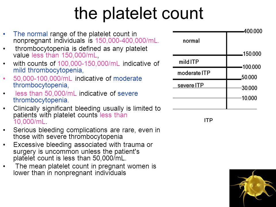 the platelet count The normal range of the platelet count in nonpregnant individuals is 150, ,000/mL.
