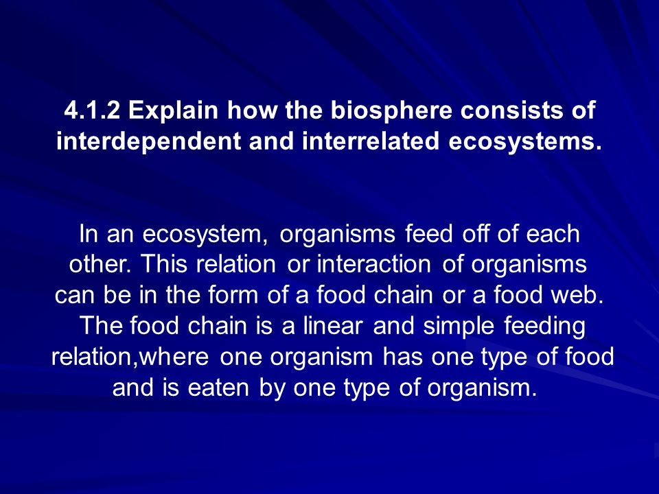 4.1.2 Explain how the biosphere consists of