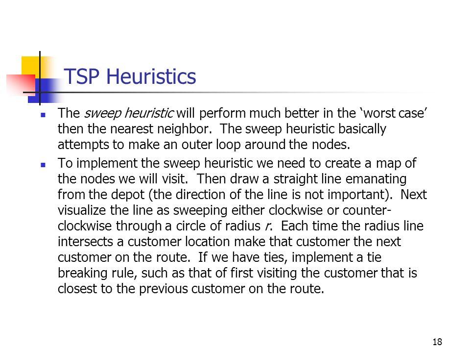 TSP Heuristics