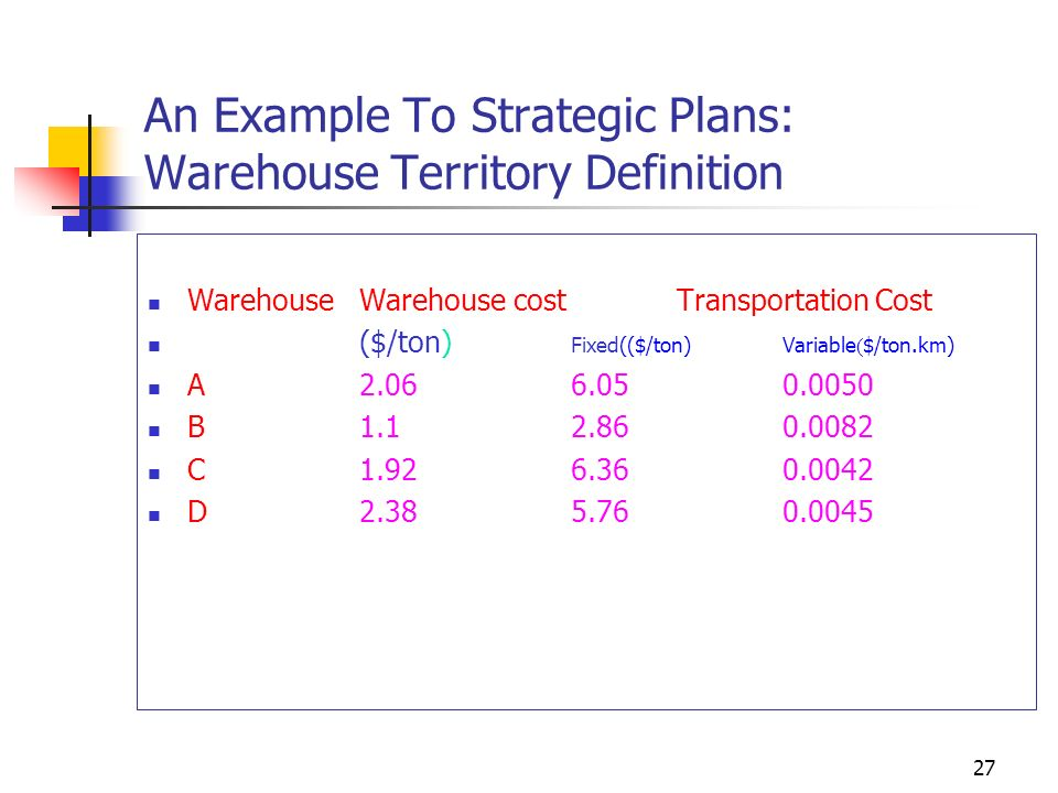 An Example To Strategic Plans: Warehouse Territory Definition