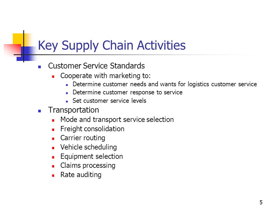 Key Supply Chain Activities