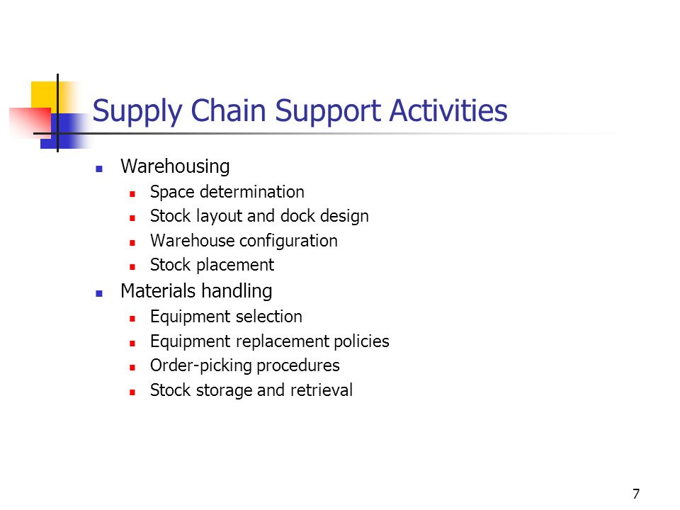 Supply Chain Support Activities