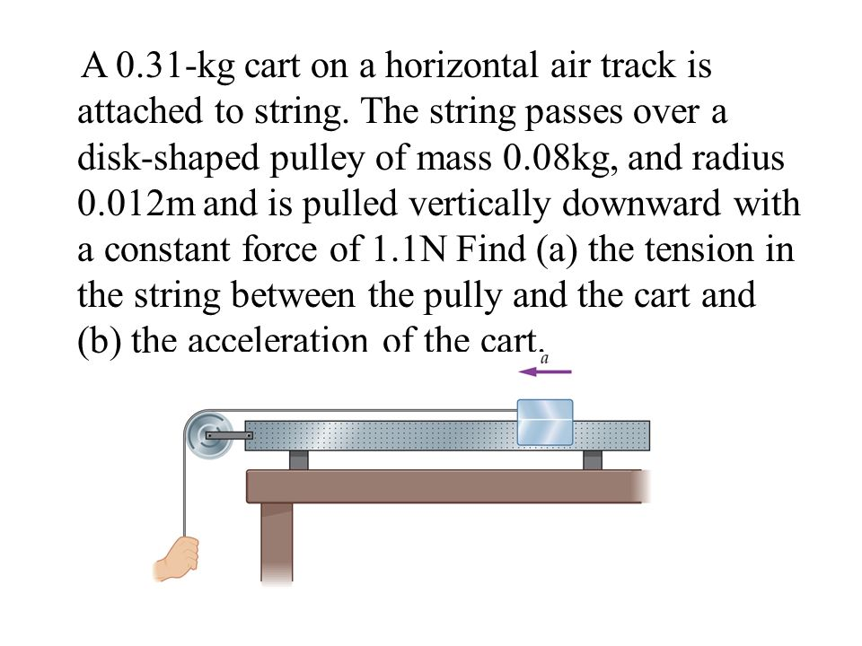 A kg cart on a horizontal air track is attached to string
