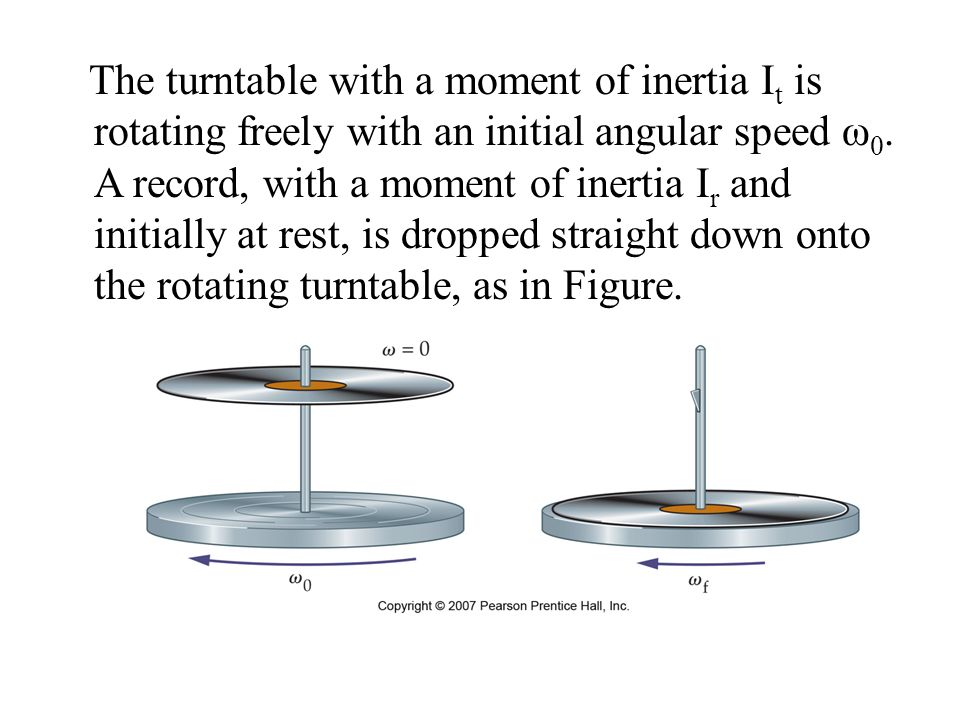 The turntable with a moment of inertia It is rotating freely with an initial angular speed ω0.