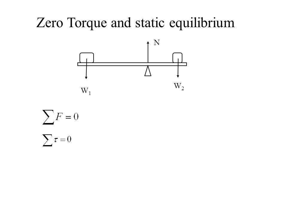 Zero Torque and static equilibrium